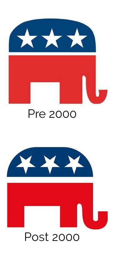 Republican Logo Pre and Post 2000