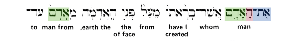 Green's Interlinear Bible - The Word Man from Genesis 6:7 - Short Verse