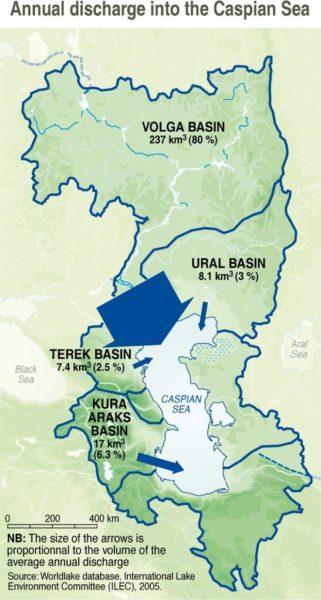 Caspian Sea Drainage Basin